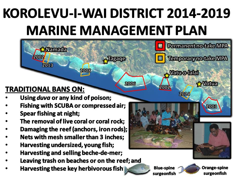 Korolevu-i-wai community-based marine management plan 2014-2019. No-take areas are outlined in red and orange and marked with the years they were established in, traditional villages are marked with stars and named, additional rules that apply for entire fishing ground are listed below, and the two bottom right photos show the traditional ceremony and offering to establish the management plan from 2014 to 2019. © Reef Explorer Fiji Ltd.