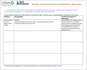Messengers-worksheet