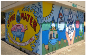 Public mural on water conservation